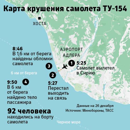 Катастрофа Ту-154 под Сочи